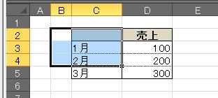 「Range,Cells」と「Resize」のセル範囲指定を比べてみる_04