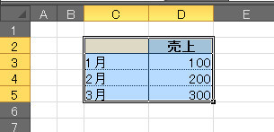 「Range,Cells」と「Resize」のセル範囲指定を比べてみる_05