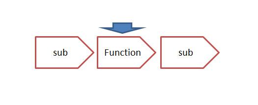 function_arigata_1164_01