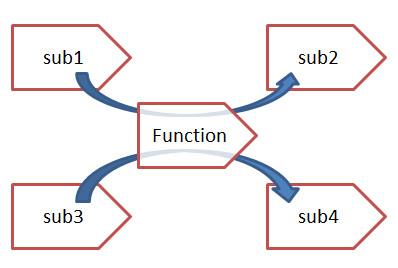 function_arigata_1164_04